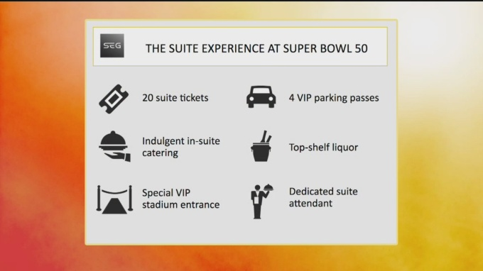 Super Bowl suites
