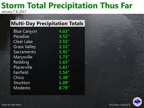 6a-rain-total-1