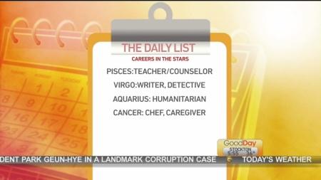 Feb 27 Daily List